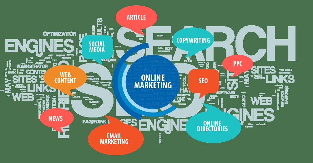 marketing-online-la-gi-1