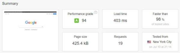 thoi gian tai trang 600x179 - 8 mẹo cần làm thương xuyên để bảo trì WordPress website