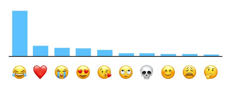 100000+ iCon, iCon facebook, iCon Zalo mới nhất 2020 Full – Biểu tượng cảm xúc Facebook 4