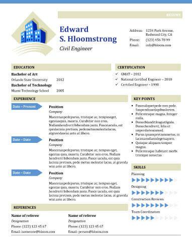Mẫu CV xin việc cho kỹ sư xây dựng