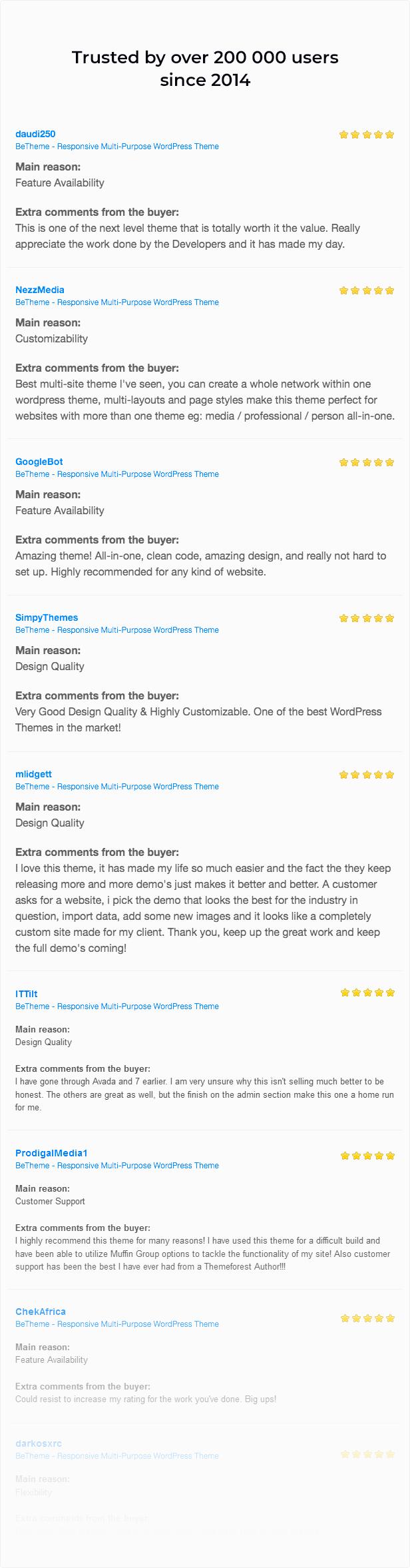 BeTheme - Chủ đề WordPress đa mục đích đáp ứng - 10