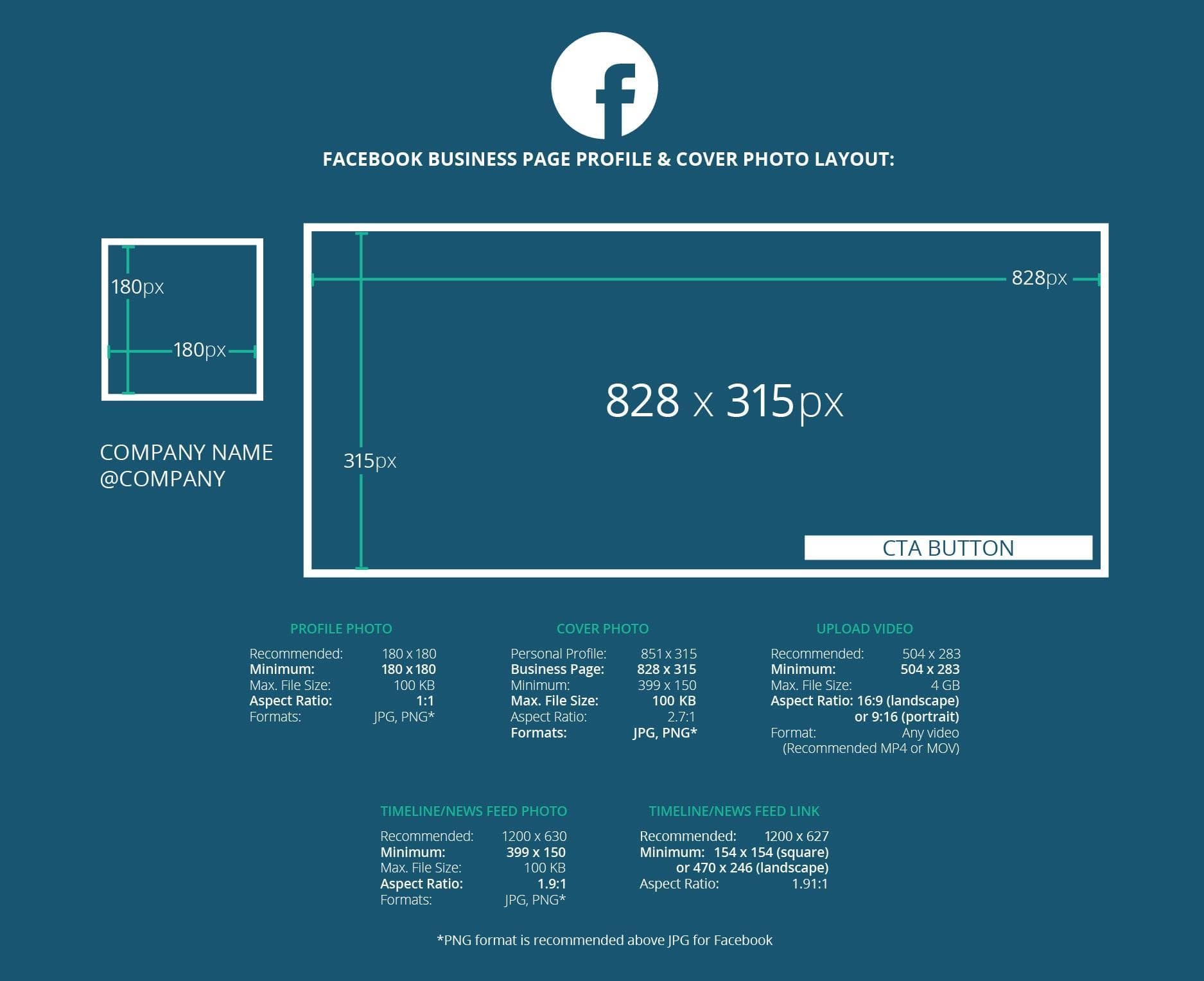 Kích thước các loại ảnh chuẩn nhất của Facebook 2020