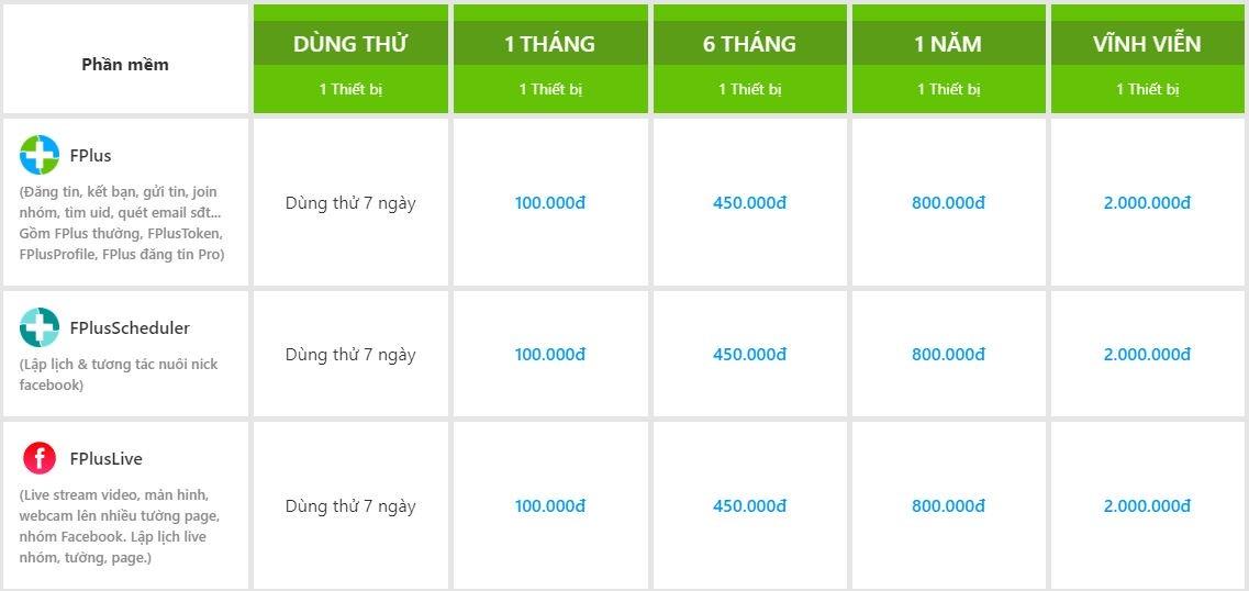 Phần mềm Plus24h hỗ trợ Marketing đa kênh Facebook, Zalo, Instagram tốt nhất hiện nay 4