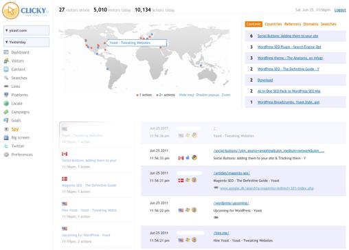 Tổng hợp các công cụ đánh giá website chính xác nhất 2020 8