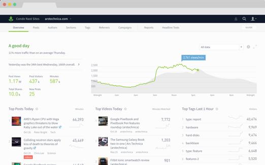 Tổng hợp các công cụ đánh giá website chính xác nhất 2020 11