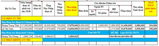 Luật thuế thu nhập cá nhân, các thu nhập chịu thuế & miễn thuế 4