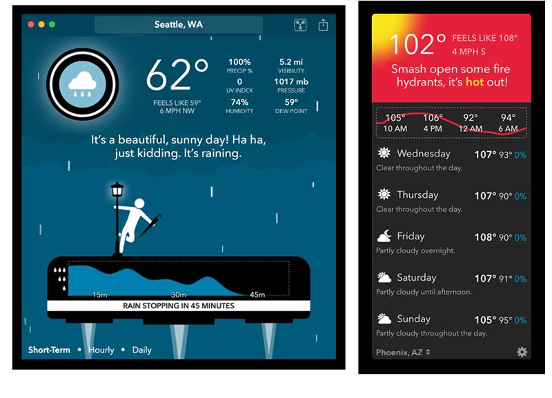 [Tổng hợp] 15+ phần mềm dự báo thời tiết tốt cho thiết bị Android và iOS 15