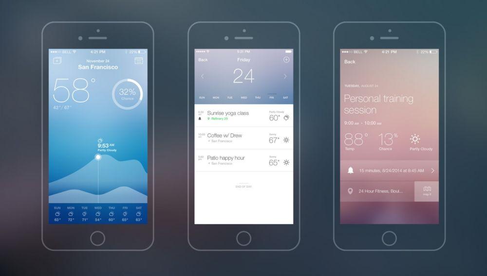 [Tổng hợp] 15+ phần mềm dự báo thời tiết tốt cho thiết bị Android và iOS 12