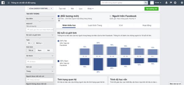 Cách target đối tượng facebook hiệu quả nhất hiện nay 2020
