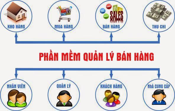 Phan Mem Quan Ly Ban Hang Offline 6
