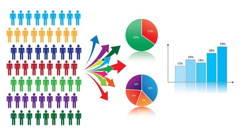 khảo sát thị trường là gì