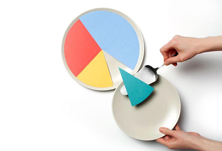 lựa chọn thị trường mục tiêu là gì