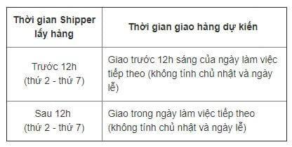 Shopee Express Giao Hang Trong Bao Lau 2