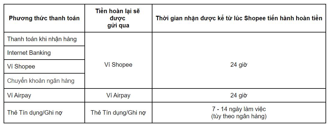 Shopee Hoan Tien Nhu The Nao 1